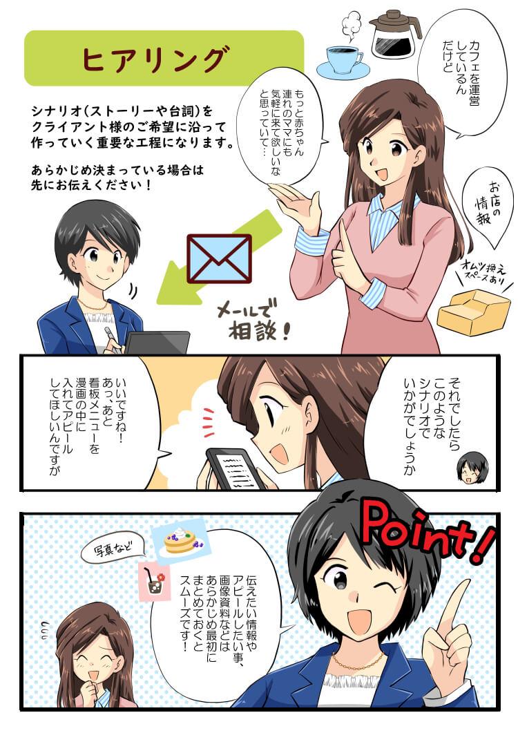 広告漫画 漫画依頼